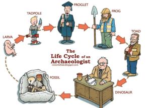 Carrera de Arqueología: la visión académica de una pasión